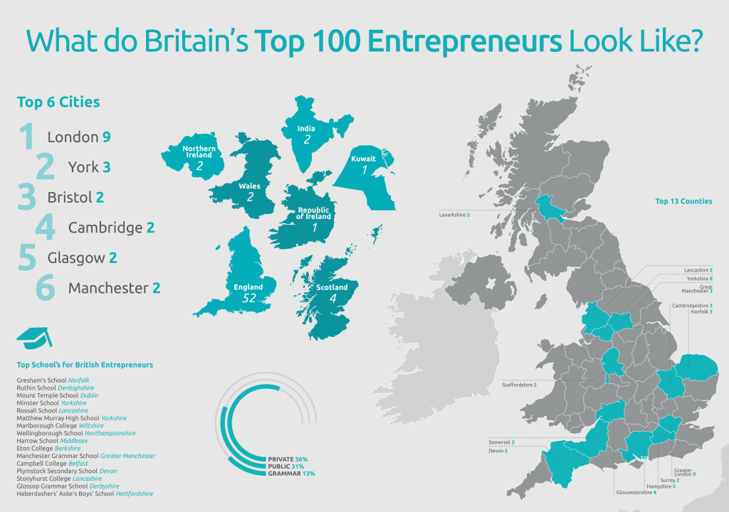 map showing the birthplace of british entrepreneurs