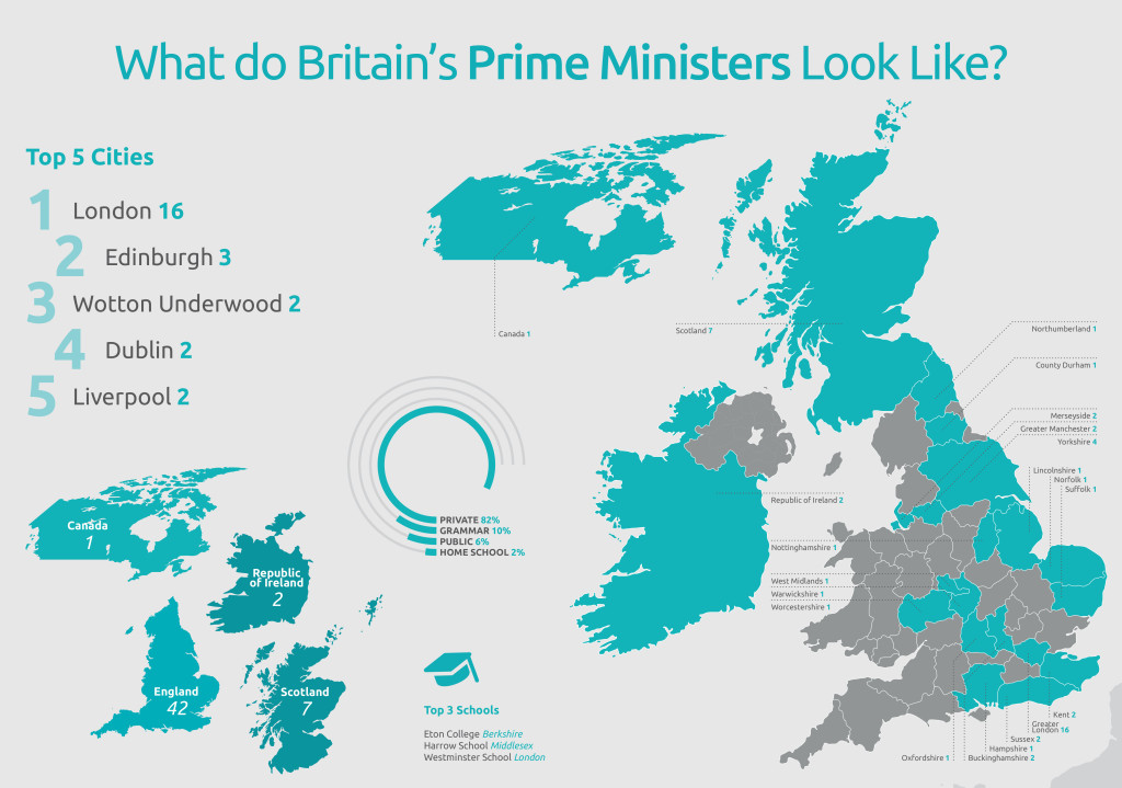map showing the birthplaces of british prime ministers
