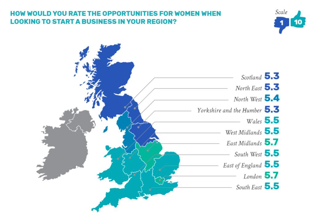 opportunities for women starting business UK