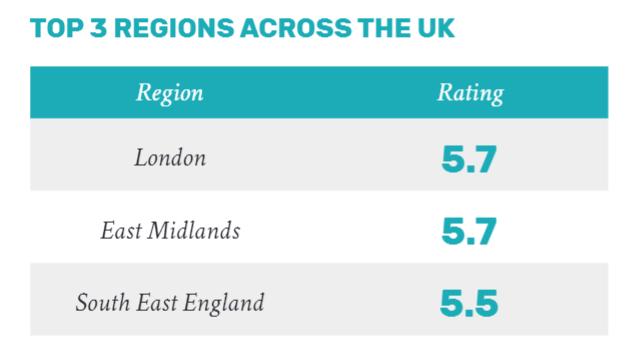 top 3 regions for women entrepreneurs