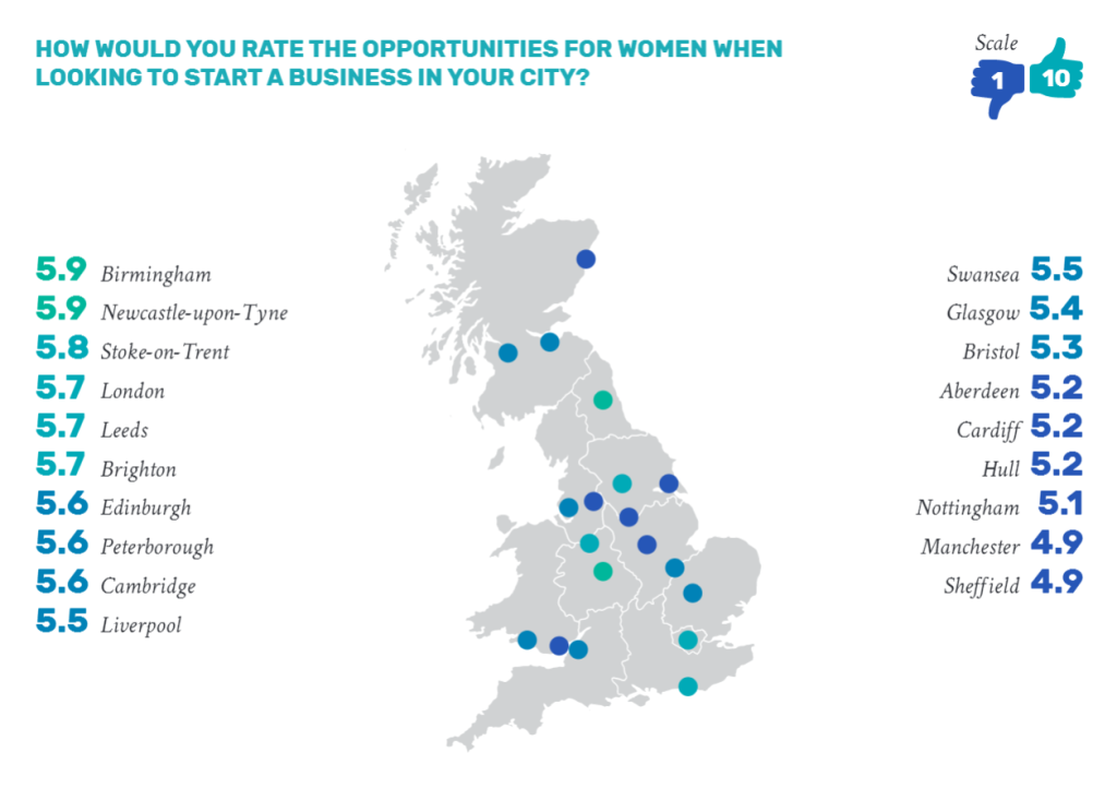 best cities for female entrepreneurs
