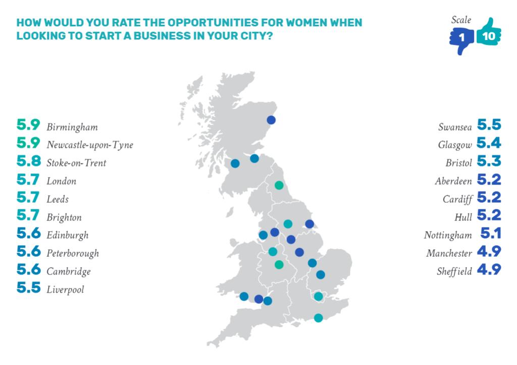 best cities for female entrepreneurs
